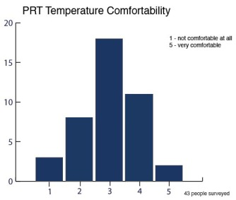 graph 1 copy